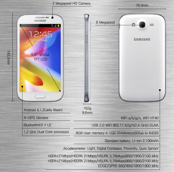 Samsung Galxy Grand