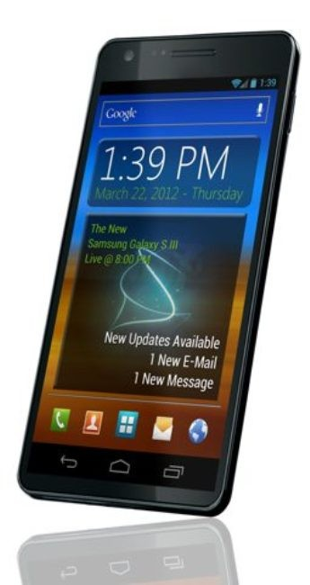 Samsung Galaxy S3 Features